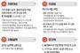 저소득층 296만명에 1인 10만원 추가 국민지원금 지급