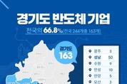 """이재명 """"반도체 클러스터, 최적지는 경기도"""""""